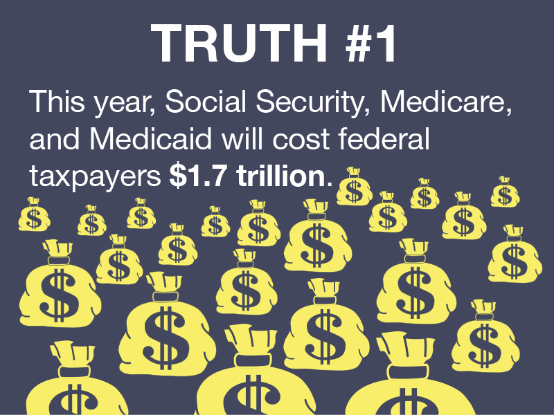 Truth #1. Entitlement programs are huge, expensive, and reach into every corner of American life.