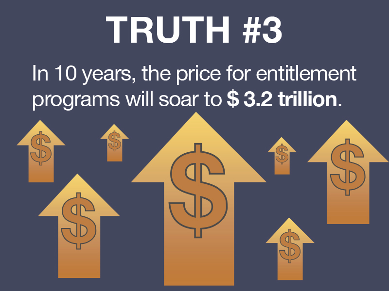Truth #3: Entitlement costs are growing at an alarming rate.