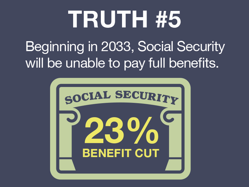 Truth #5: Not a single major entitlement program is projected to be financially solvent 20 years from now.