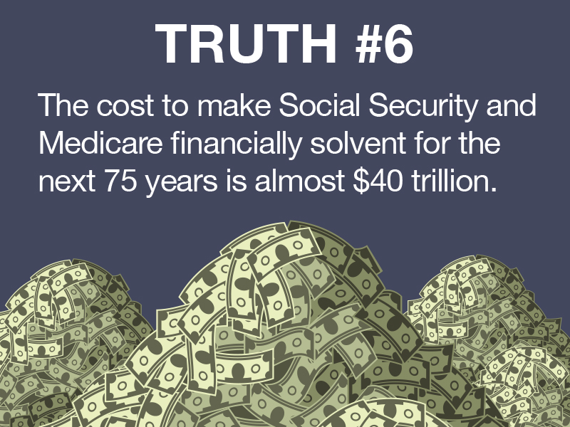 Truth #6: To keep Social Security and Medicare going for the next 75 years will cost almost $40 trillion.