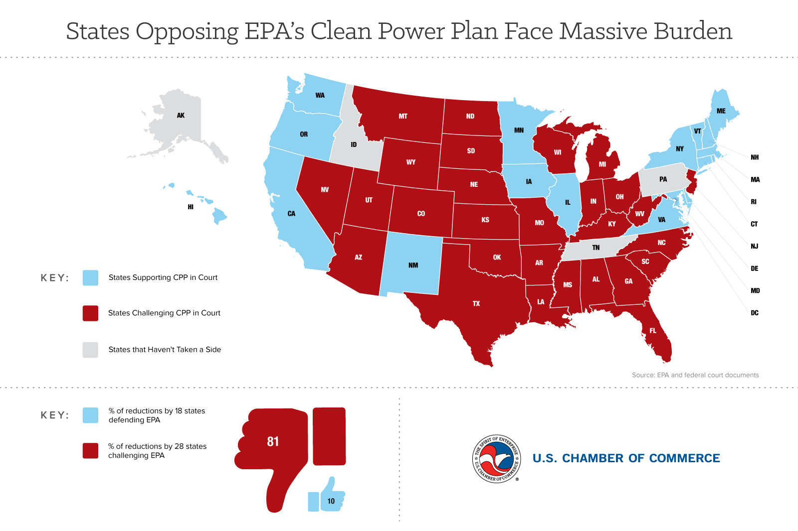 an analysis of the clean power plan cpp as an ineffective way to reduce our nations carbon emission Our ambitions are immodest: we seek to double the rates of both a electricity growth in poor nations and b new clean energy generation globally by 2025 our strategy is to build a grassroots social movement capable of changing minds and policies.