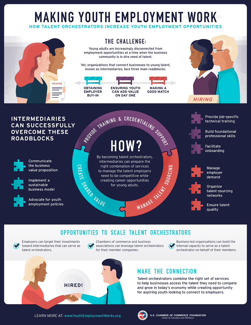 Hiring Statistics You Need to Know for 2017 (Infographic ...   Infographic Hiring People
