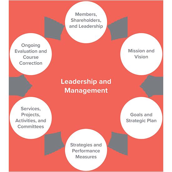 Chamber Guide Leadership Image