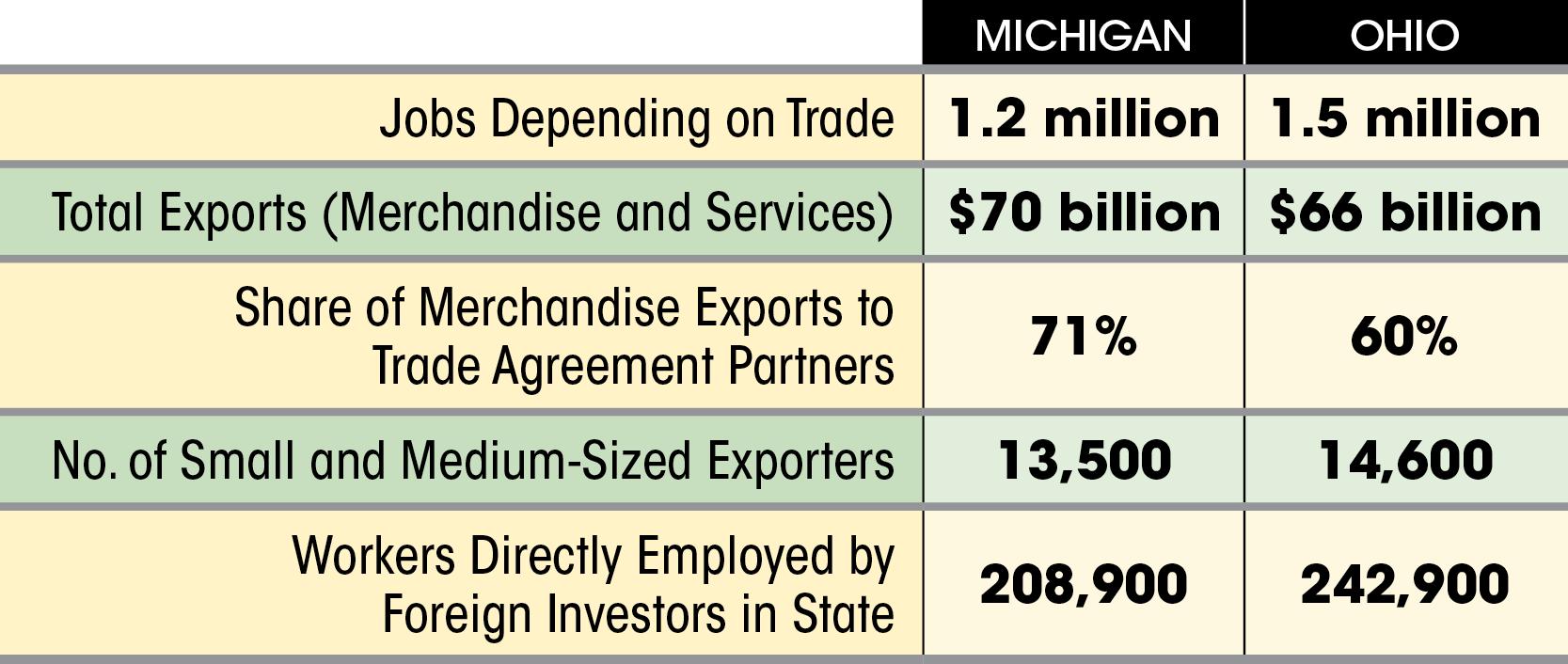 Ohio Michigan Manufacturing