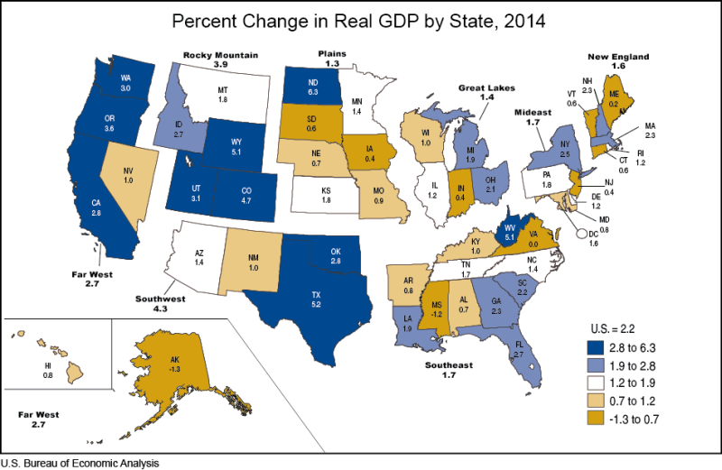 Percent change in real GDP by state, 2014
