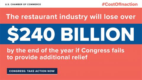 Restaurants Cost of Inaction graphic