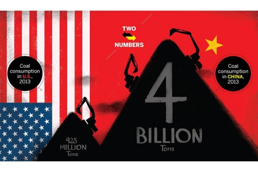 INFOGRAPHIC: U.S. and China coal consumption in 2013. Source: Newsweek.
