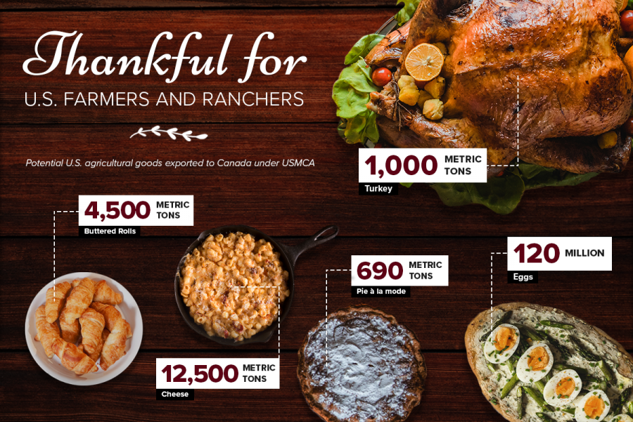 Farmers, Ranchers Thanksgiving