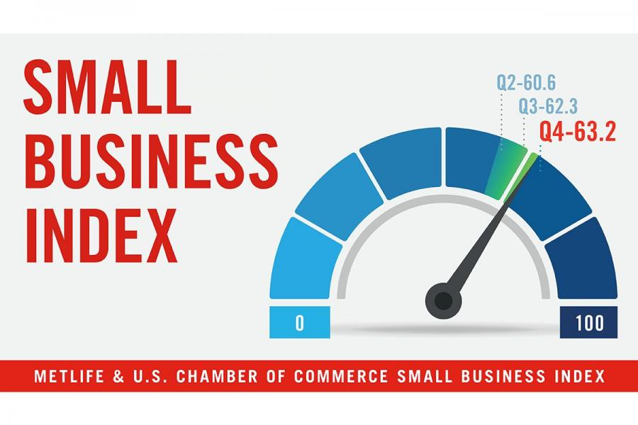 Metlife and U.S. Chamber Q4 Small Business Index