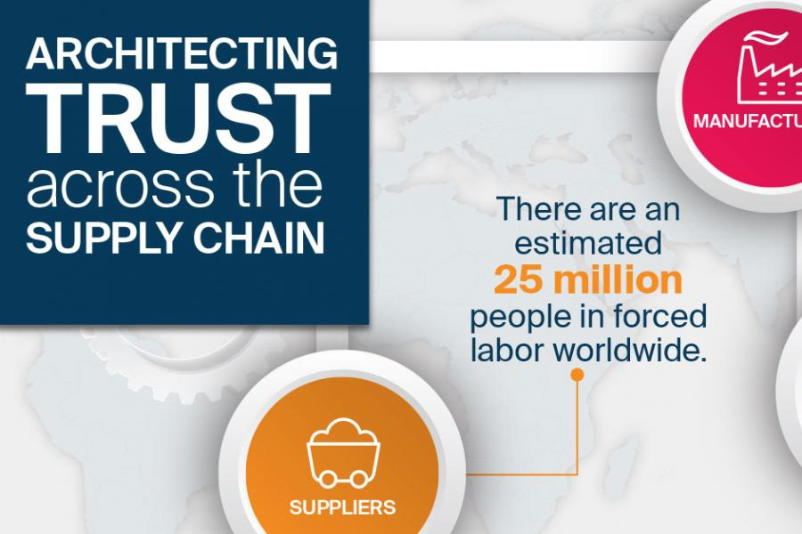 Supply Chain Infographic Teaser
