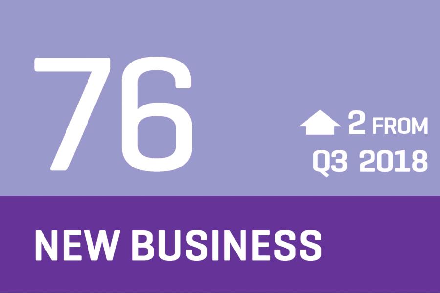 CCI 2018 Q4 - New Business Graphic
