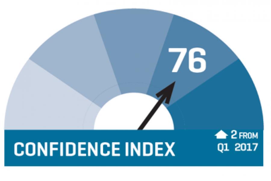 CCI June 2017 confidence indicator