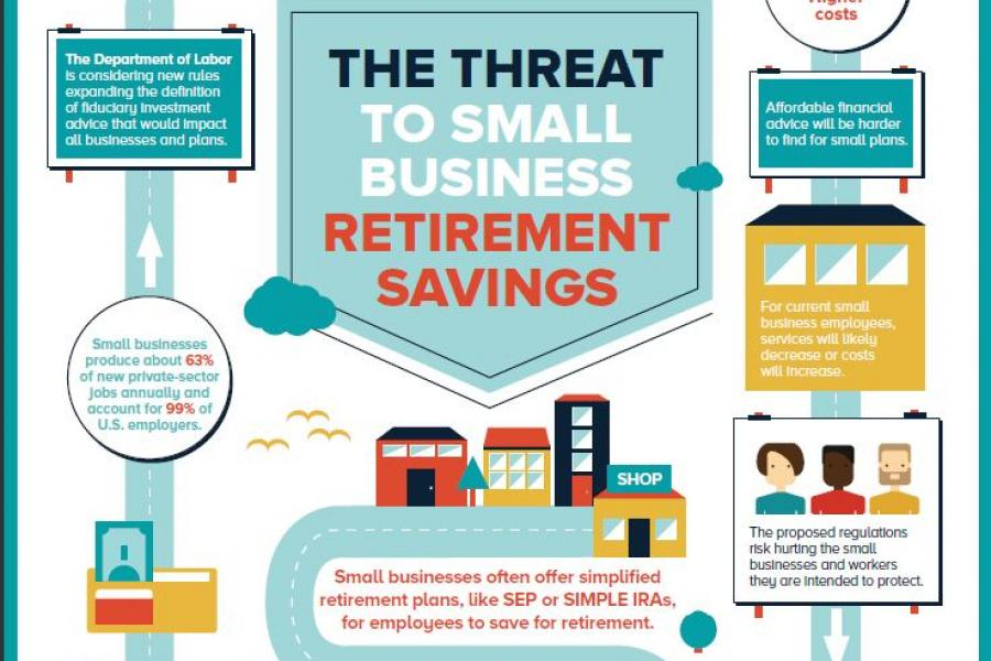 The Threat to Small Business Retirement Savings Infographic