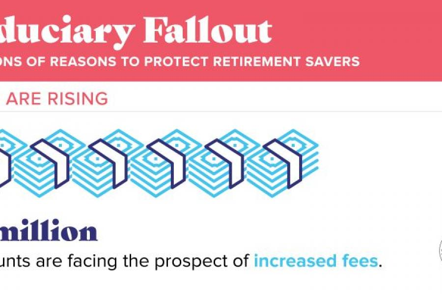 6 million retirement savings accounts face the prospect of increased fees because of the Labor Department's Fiduciary Rule.