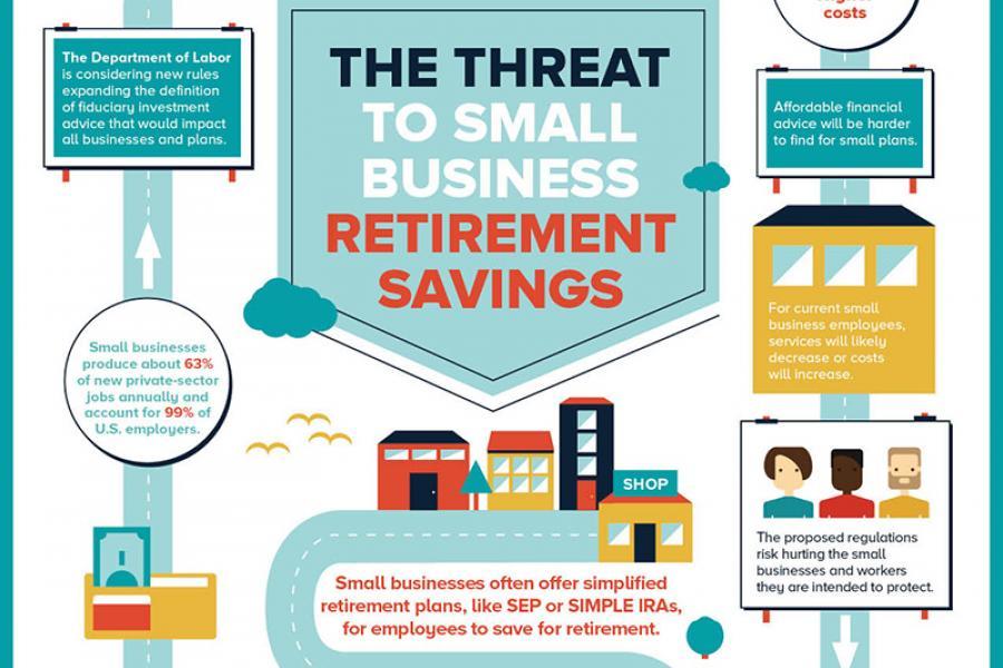 business retirement plans