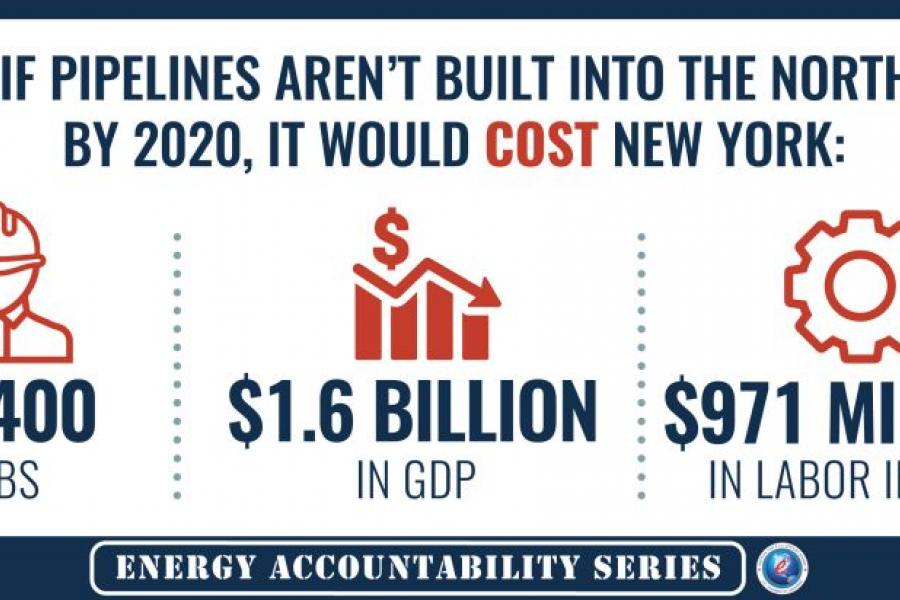 What if pipelines aren't built in New York State?