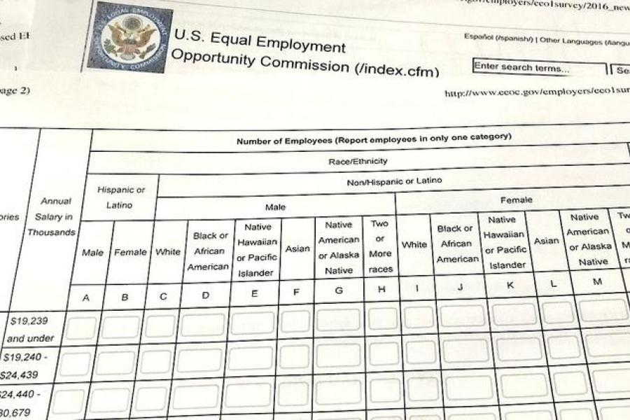 discrimination in the us