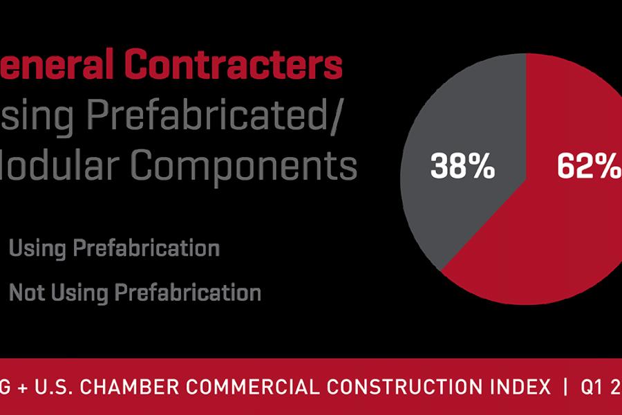 CCI 2018 Q1 prefabrication stat