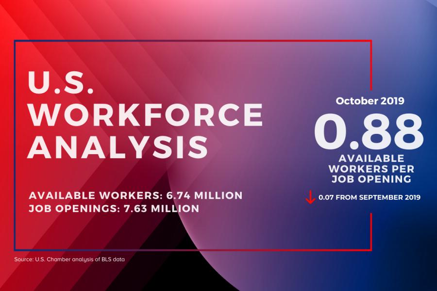October 2019 Worker Availability Header v2