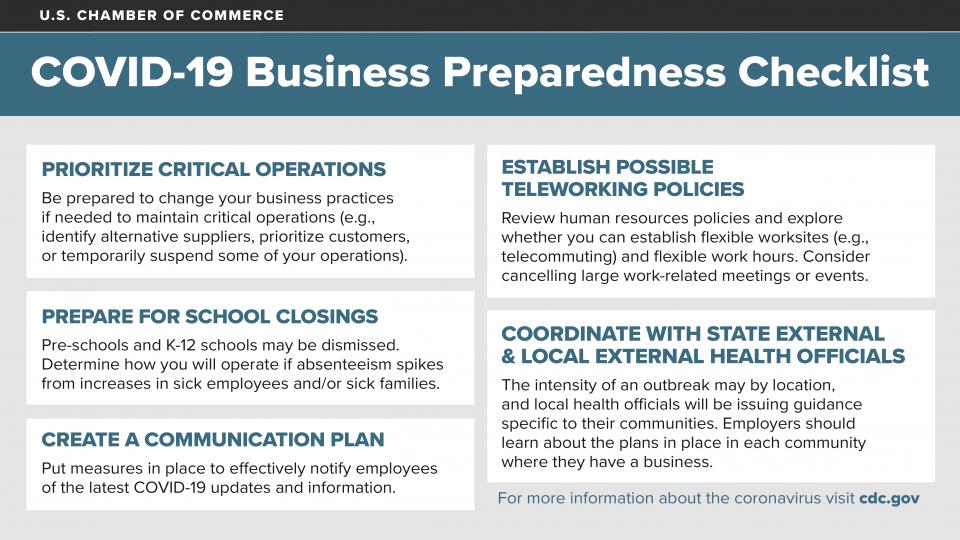 Coronavirus Business Prepared Checklist