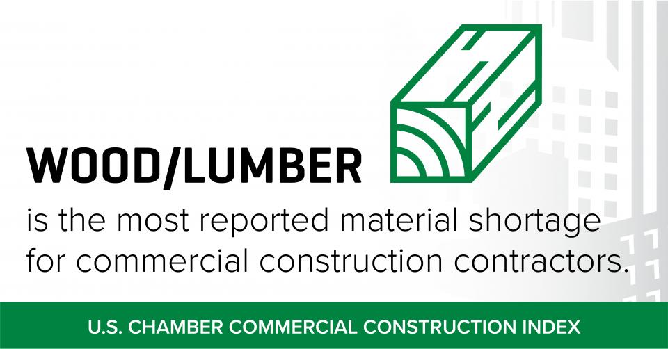 CCI Q3 2020 Materials Facts