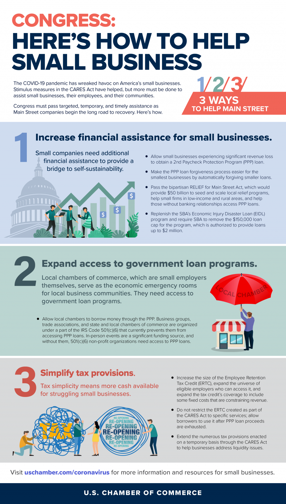 COVID19 Infographic July 2020