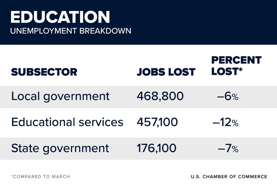 Unemployment crisis 5