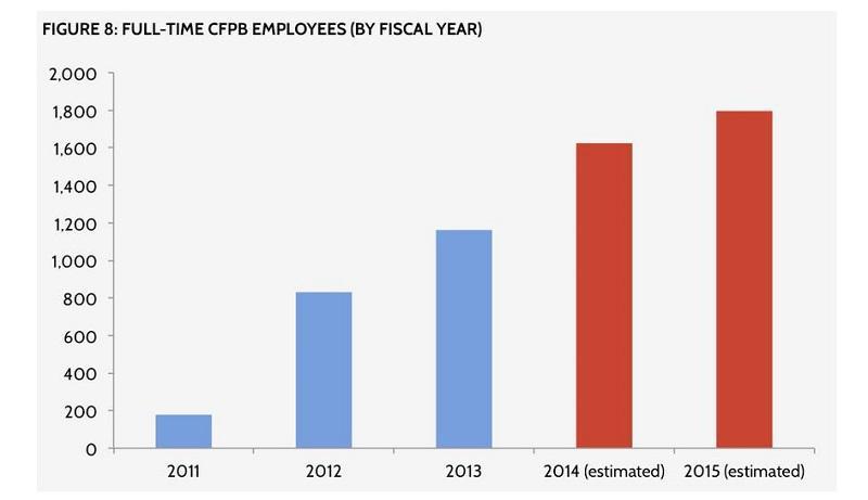 Dodd-Frank Data