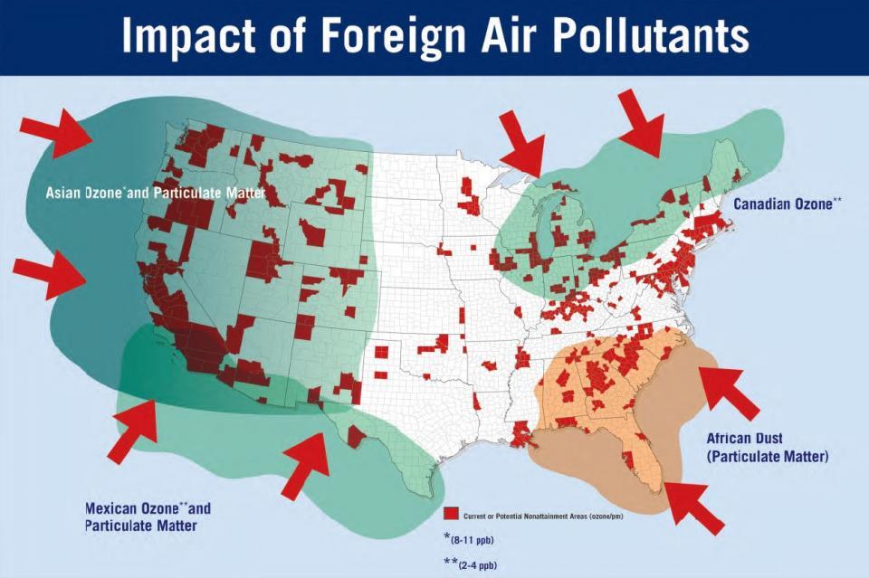 Foreign Air Pollutants