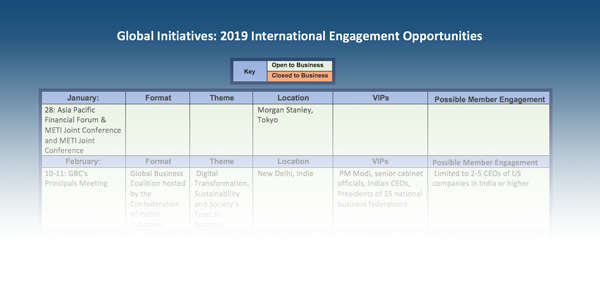Global Initiatives: 2019 International Engagement Teaser Image