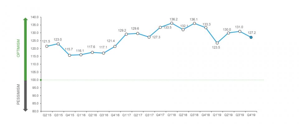 MMBI Progress Chart
