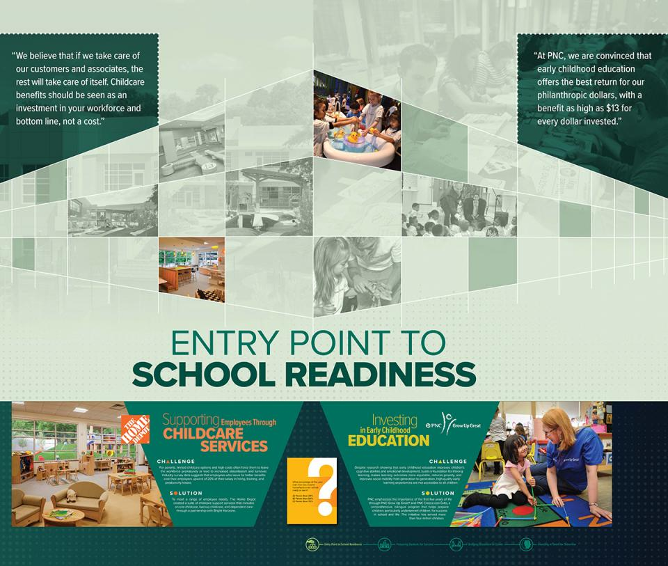 """""""Building the Workforce of the Future"""" school readiness display"""