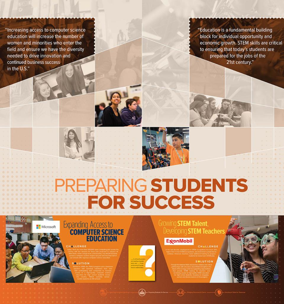 """""""Building the Workforce of the Future"""" student success display"""