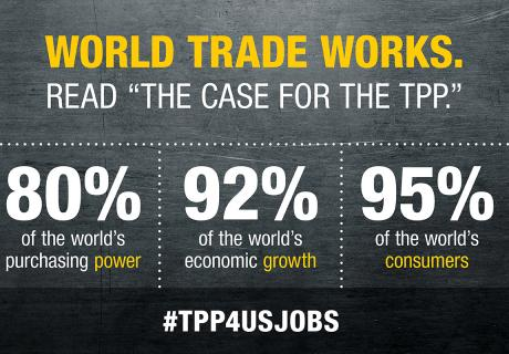 Outside the U.S.: 80% of world's purchasing power; 92% of world's economic growth; and 95% of world's customers.