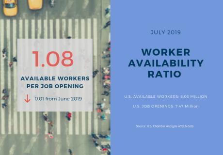 worker ratio header