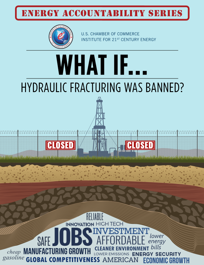 What if... Hydraulic Fracturing was Banned?