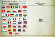 U.S. Export-Import Bank Graphic