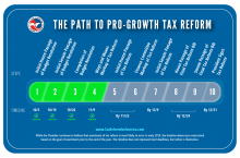 The path to pro-growth tax reform. A.K.A. The Pizza Tracker.