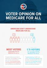Single Payer Infographic Cover Image
