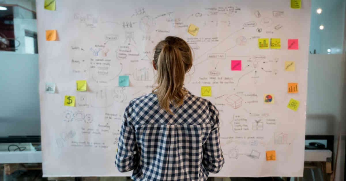 How to Test Business Ideas